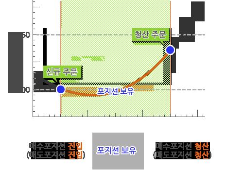 step2_01_01