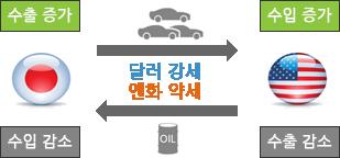 step4_01_05